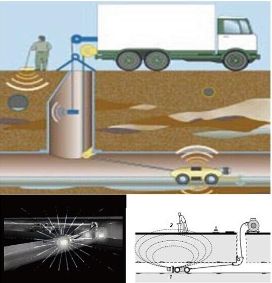 Dector de tuberia enterrada fb2001 fb r2012b tpm equipos - Detector de tuberias de agua ...